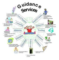 Guidance/Counselling