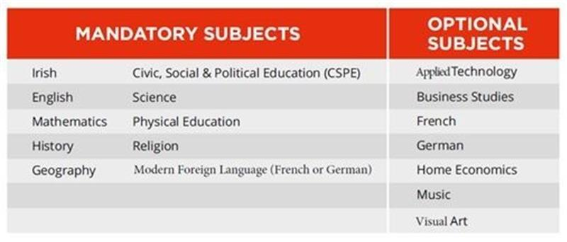 JC subjects table.jpg